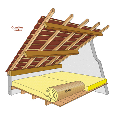 isolation plancher isoler